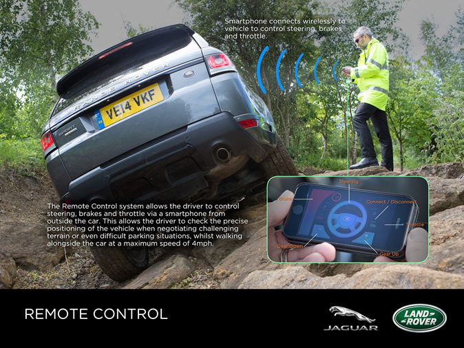 Jaguar Land Rover Showcases Smartphone - Controlled Range Rover Sport