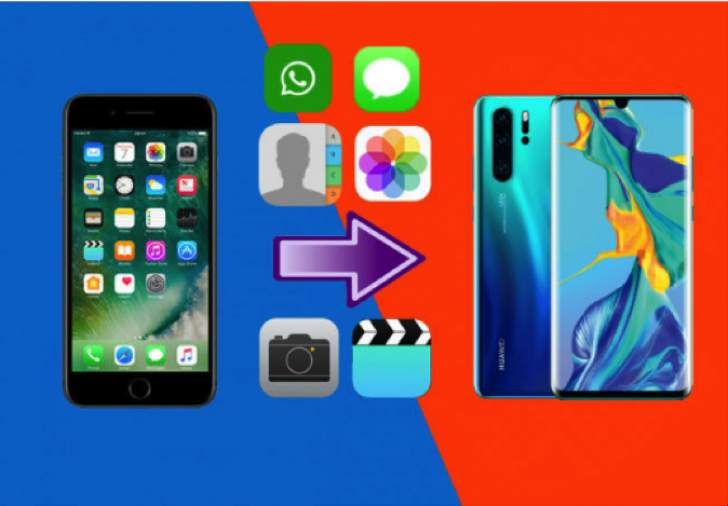 Best/ top data transfer apps from iPhone to Android