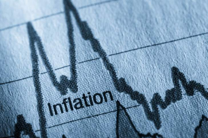 Year-on-year inflation remains constant at 2.71%